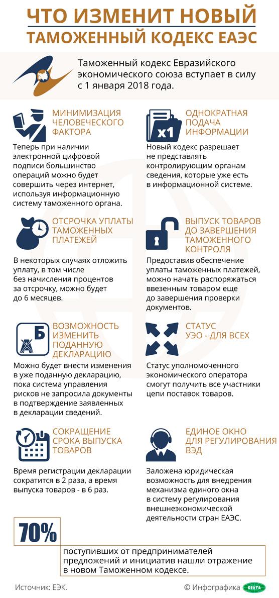 Основные новшества ТК ЕАЭС
