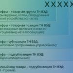 Основные правила интерпретации ТН ВЭД
